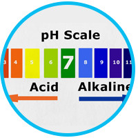 understanding-the-ph-scale