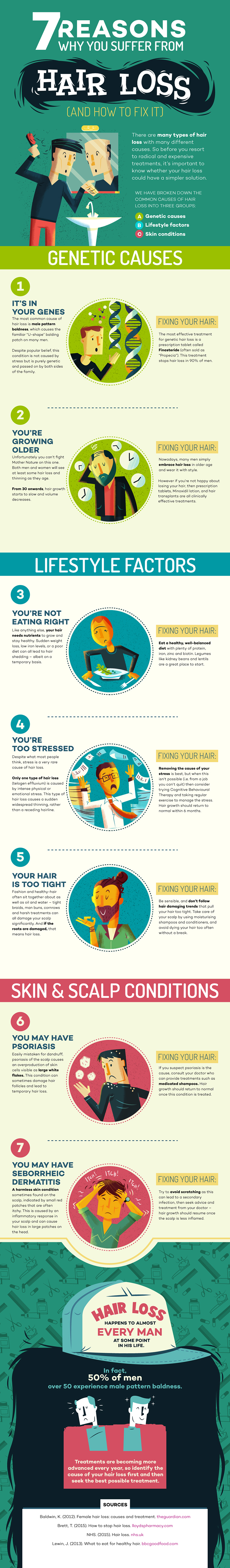 7-male-hair-loss-causes-and-how-to-fix-them-infographic
