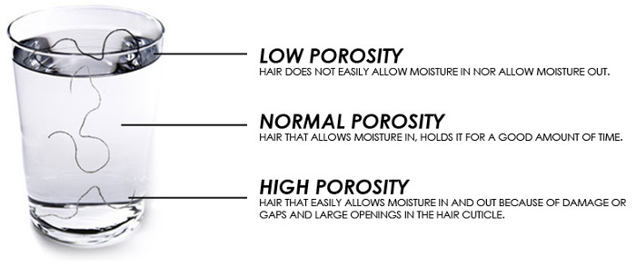 Low porosity hair best products and styling tips shampoo truth hair porosity test urmus Choice Image