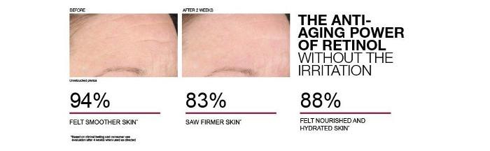 anti-aging-power-of-retinol